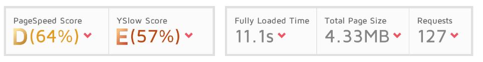 weboldal sebesség adatok optimalizálás előtt