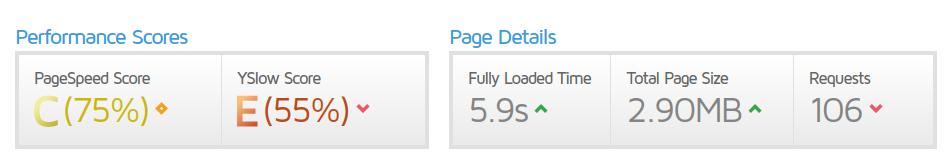 Weboldal gyorsítás, optimalizálás után