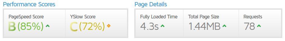 Egyedi WordPress téma aktiválása utáni állapot